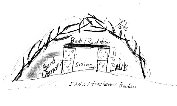 igelburg igelversteck bauen naturstrolche. Black Bedroom Furniture Sets. Home Design Ideas